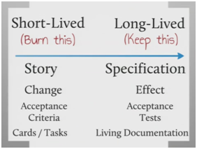 StorySpecification